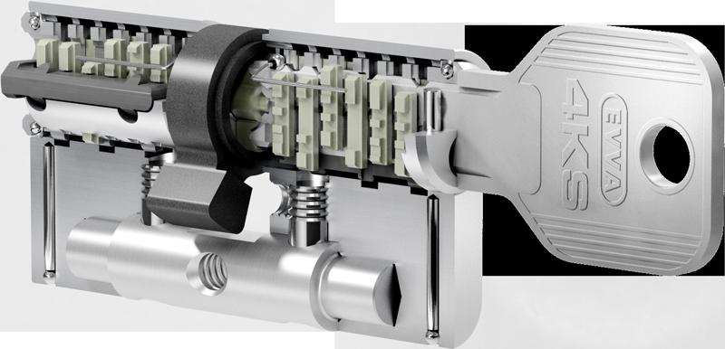 EVVA 4KS High Security restricted Cylinder